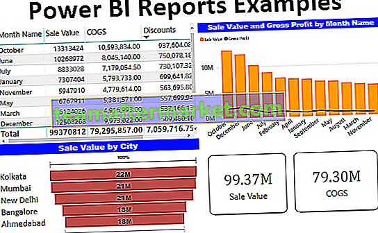 Beispiele für Power BI-Berichte