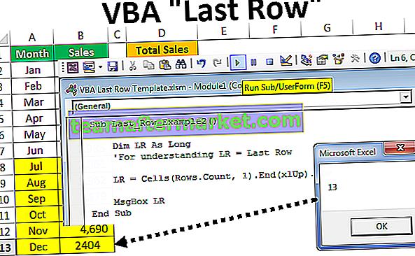 Dernière ligne VBA