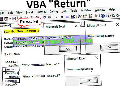 VBA-Rückgabe