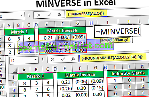 MINVERSE in Excel