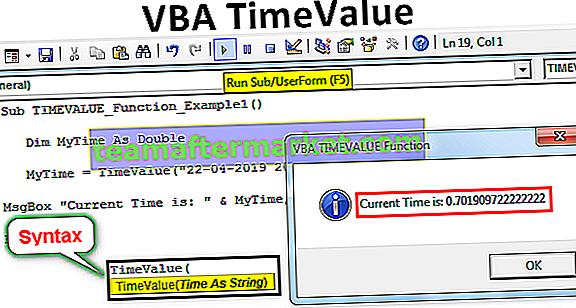 VBA-tijdwaarde