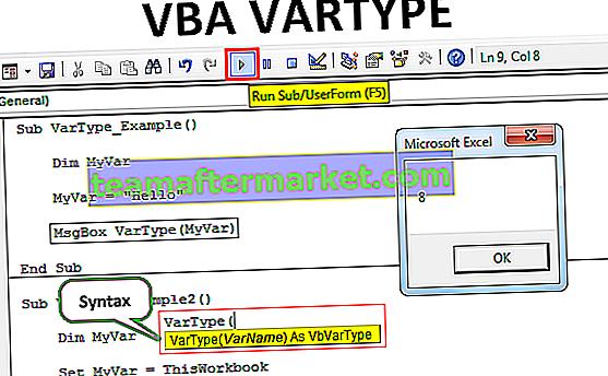 VBA VARTYPE Funktion