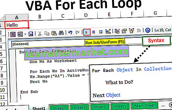 VBA Untuk Setiap Loop