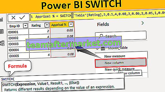 Switch Power BI
