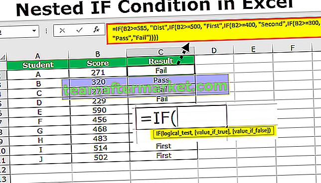 Função aninhada If do Excel