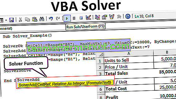 Solveur VBA