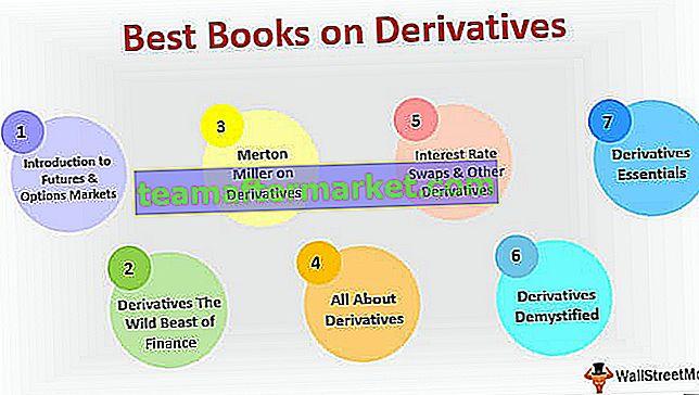 I migliori libri sui derivati