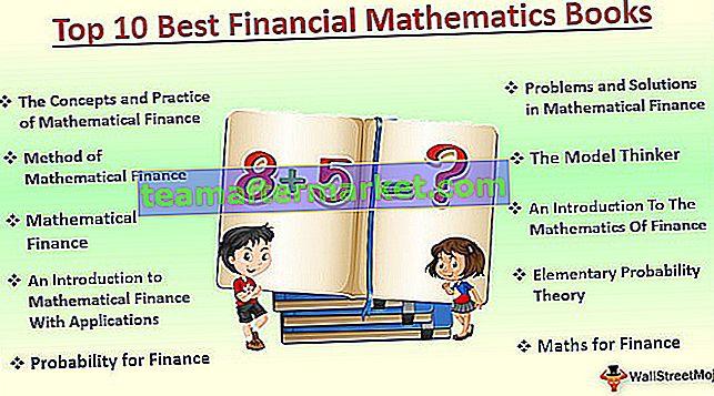 I migliori libri di matematica finanziaria