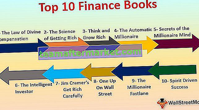 Libri di finanza