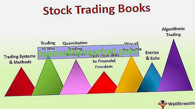 I migliori libri di trading azionario