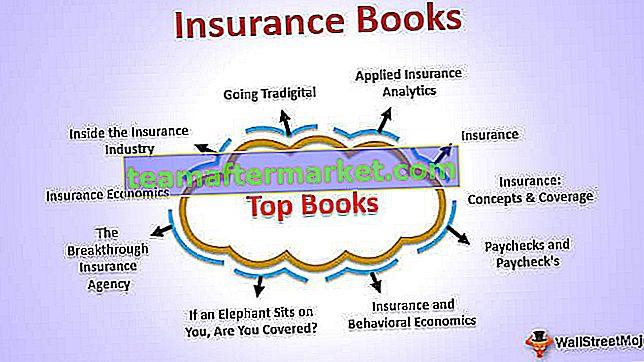 I 10 migliori libri sulle assicurazioni