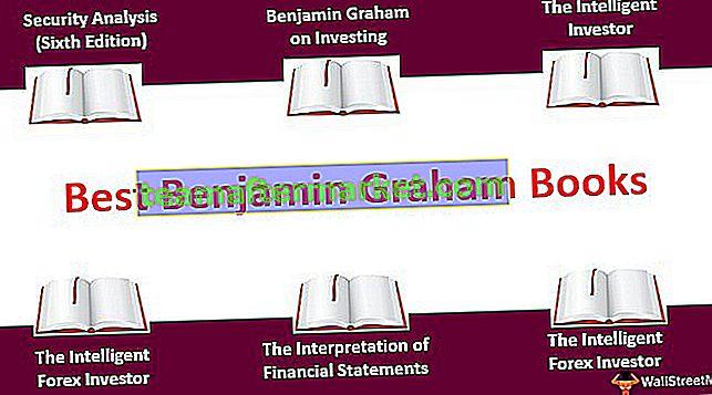 I migliori libri di Benjamin Graham