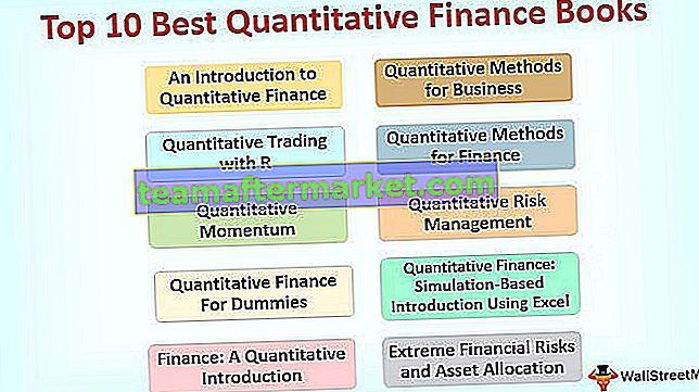 I migliori libri di finanza quantitativa