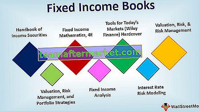 Migliori libri a reddito fisso