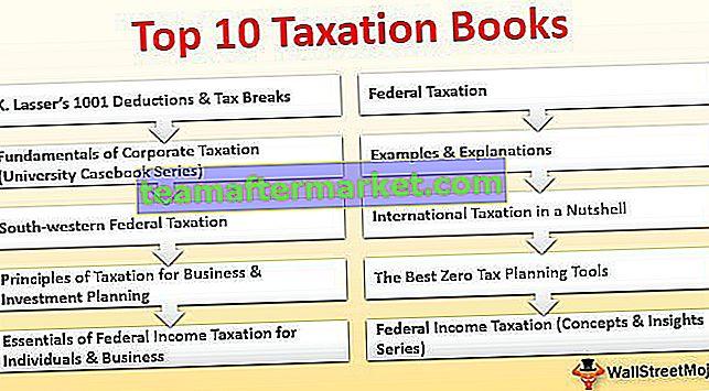 I migliori libri sulla tassazione