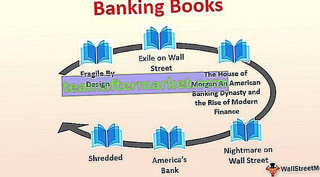 I migliori libri bancari