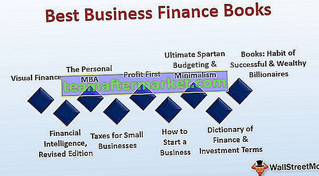 Beste Business Finance Bücher aller Zeiten
