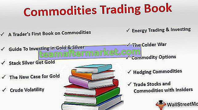 Best Commodities Trading Books