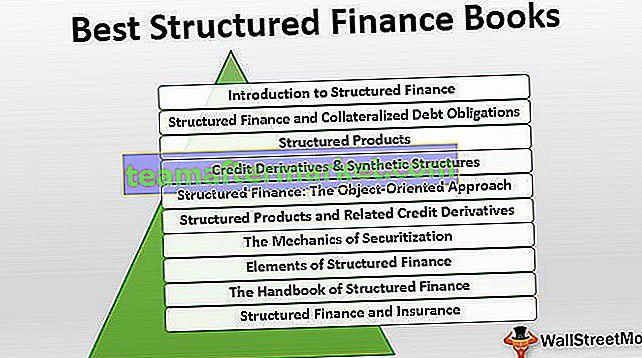 I migliori libri di finanza strutturata
