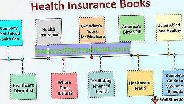 I migliori libri sull'assicurazione sanitaria