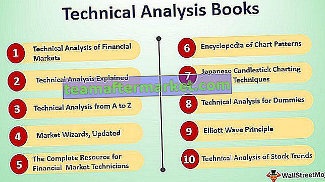 I migliori libri di analisi tecnica