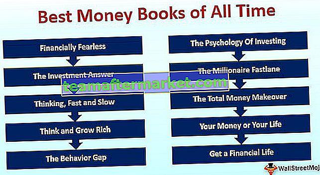 I migliori libri di denaro di tutti i tempi