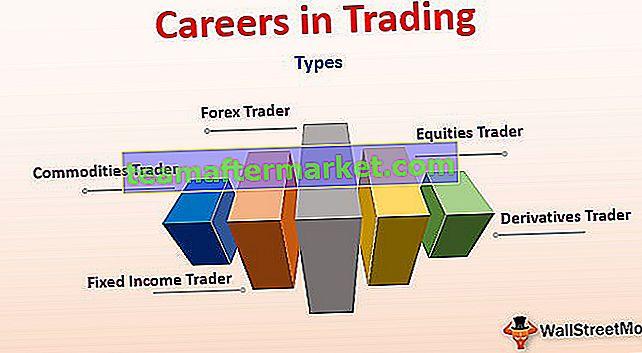 Carrières dans le trading