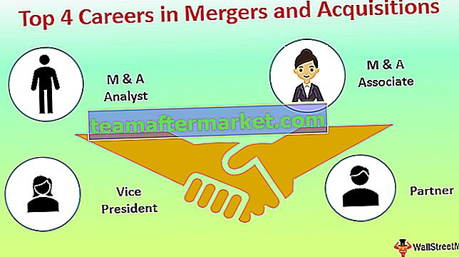 Karriere bei Fusionen und Übernahmen