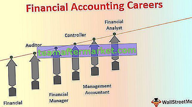 Carrières en comptabilité financière