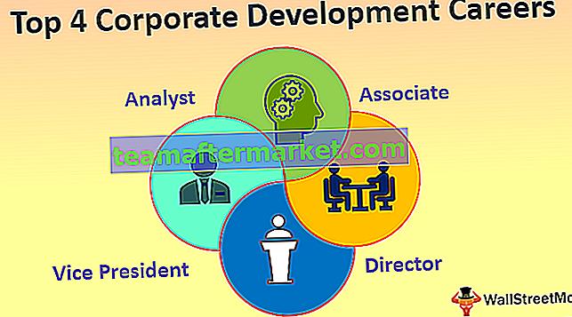 Carrières en développement d'entreprise