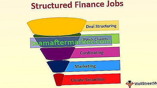 Emplois en finance structurée (carrière)