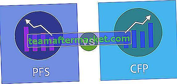 PFS versus CFP