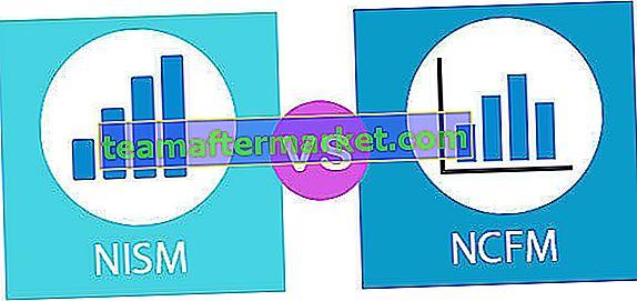 NISM versus NCFM