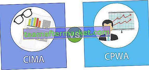 CIMA vs CPWA