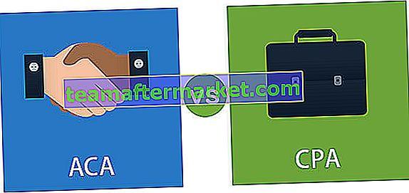 ACA versus CPA - zijn ze vergelijkbaar?