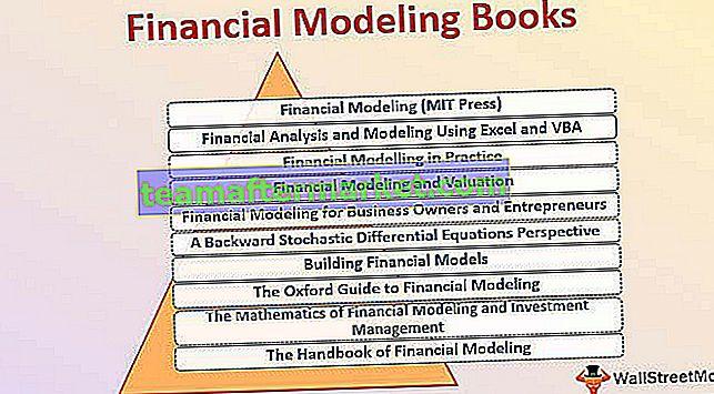 Boeken over financiële modellen