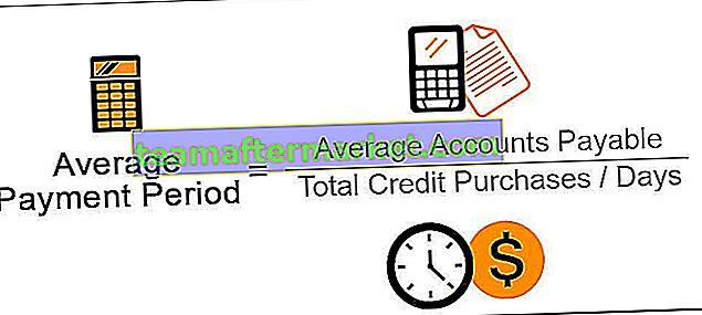 Durchschnittliche Zahlungsdauer