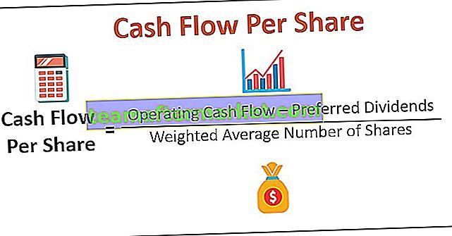Cashflow pro Aktie