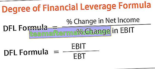 Degré de formule de levier financier