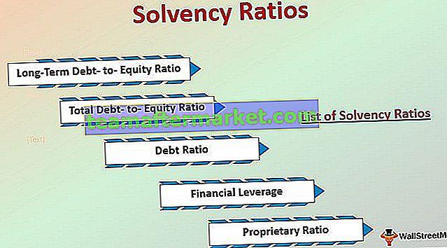 Ratios de solvabilité