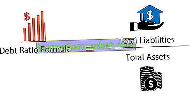 Formule du ratio d'endettement