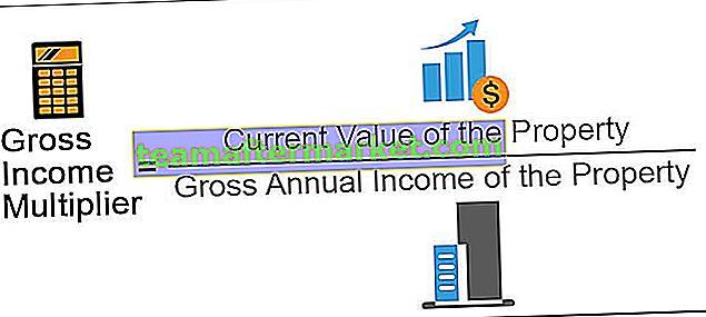 Multiplicador de ingresos brutos