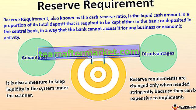 Reservepflicht