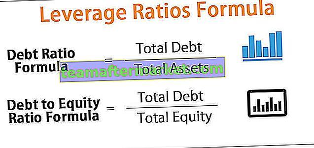 Leverage Ratios Formula