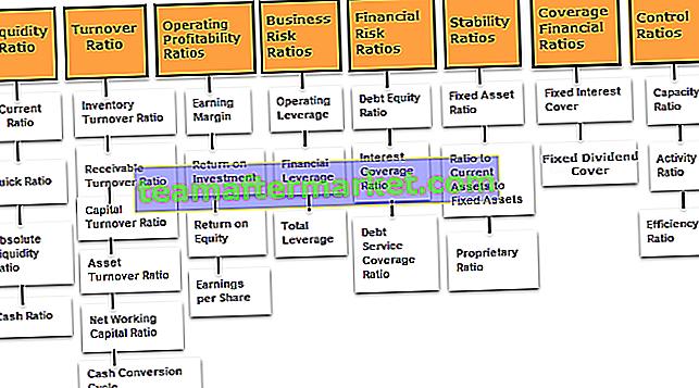Finanzielle Verhältnisse