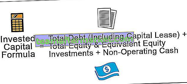Formel für investiertes Kapital