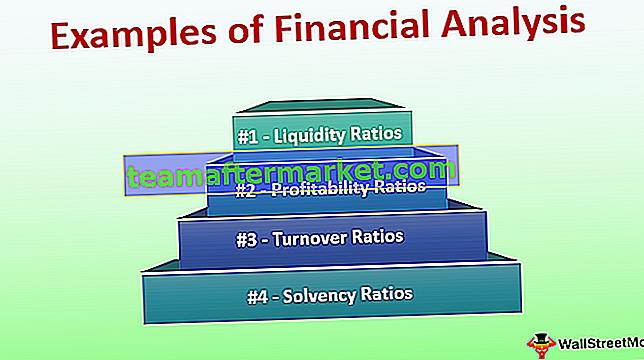 Exemples d'analyse financière