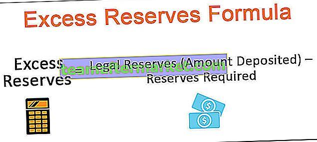Überschussreserven