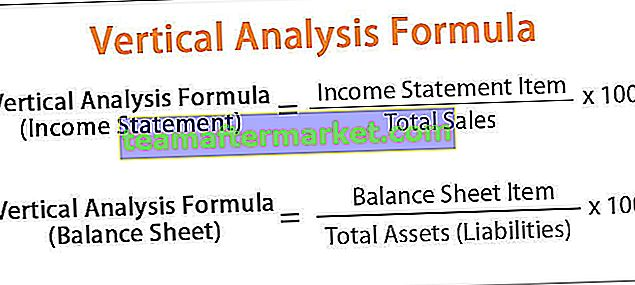 Formule d'analyse verticale