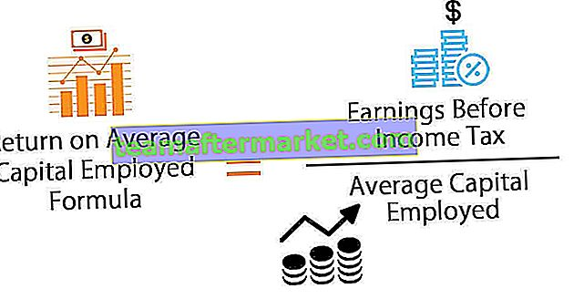 Return on Average Capital Employed Formula